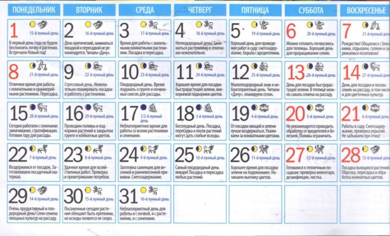 Лунный календарь на январь 2018