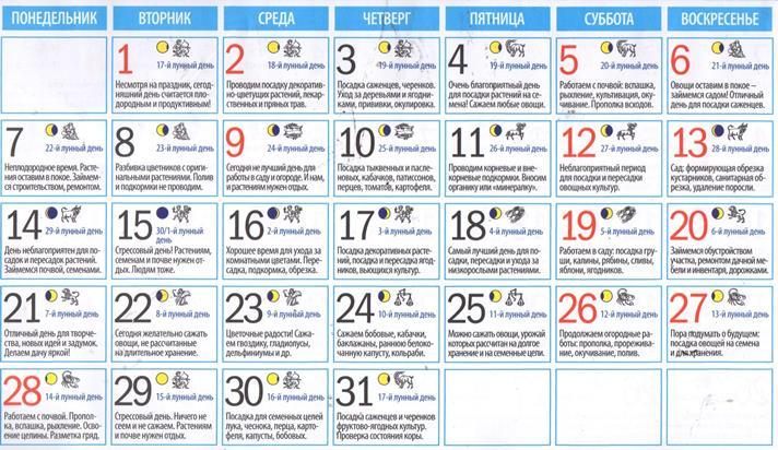 Благоприятные и неблагоприятные дни в мае для посадки