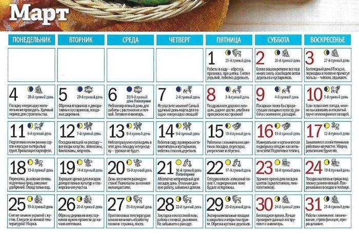 Благоприятные и неблагоприятные дни на март 2019 года