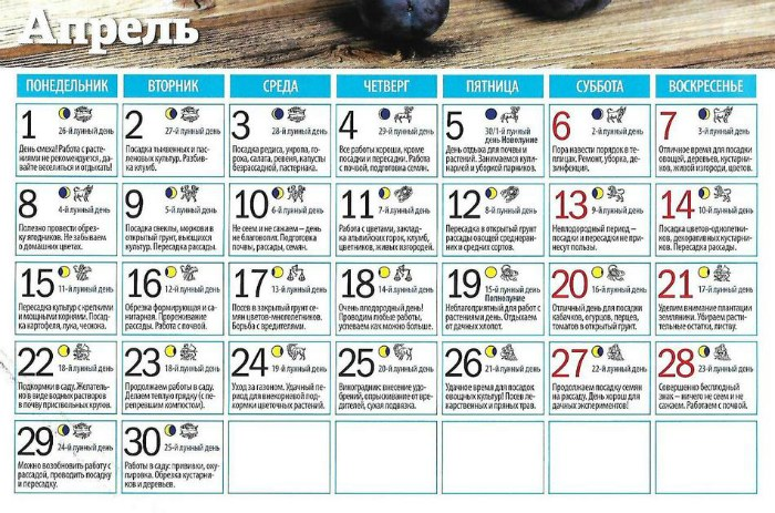 Благоприятные и неблагоприятные дни на апрель 2019