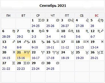 Лунный посевной календарь по дням на сентябрь 2021 года (таблица)