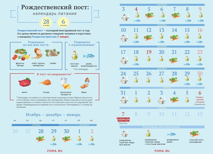 Календарь питания по дням для мирян (таблица)